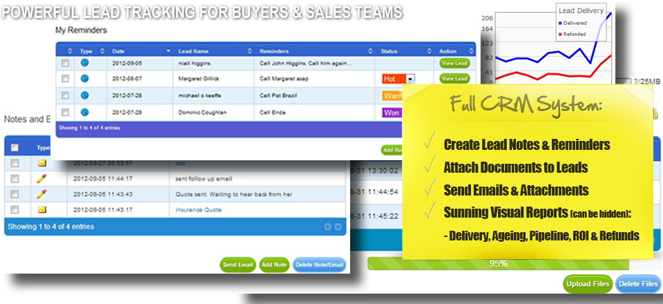 http://leadsdistributionsoftware.com/wp-content/uploads/powerful_lead_tracking21.png